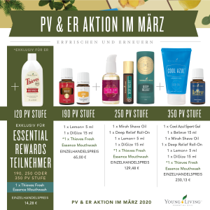 Young Living Aktion März 2020 micrographic_pvpromo 0320_DE