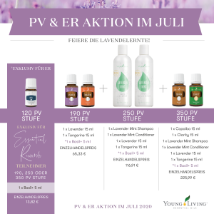 Young Living micrographic_pvpromo_0720_DE